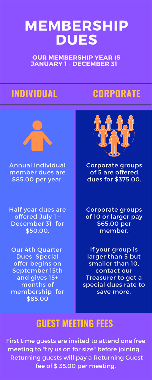 Dues infographic